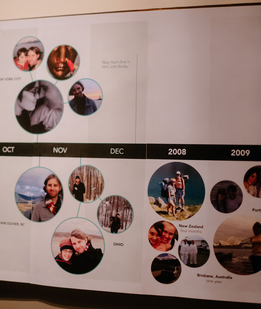 wedding infographic graphic design timeline of bride and grooms lives